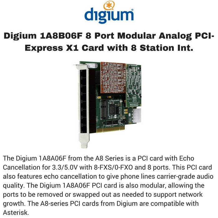 Digium 1A8B06F 8 Port Modular Analog PCI-Express X1 Card with 8 Station Int.