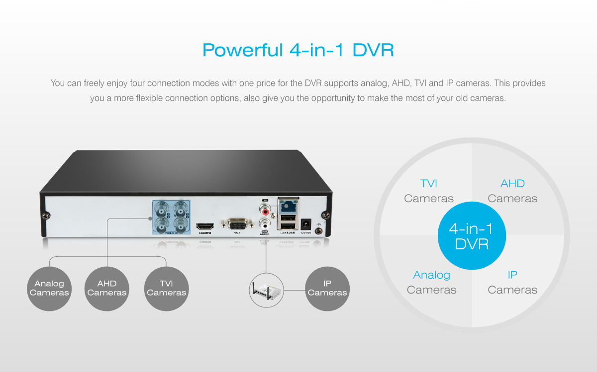 Annke 8 Channel Hd Tvi 1080p Lite Video Security System Dvr And 4 Directv Genie Wiring Diagram Xbox One Weatherproof Indoor Outdoor Cameras Ir Cut Night Vision0 No Hdd1 1tb Hdd