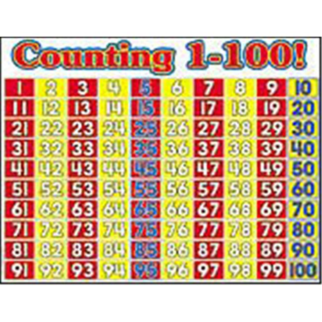 TEACHERS FRIEND TF-2189 COUNTING 1-100 MATH WALL CHART