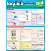 BarCharts 9781423221821 English Common Core 2Nd Grade Quickstudy Easel
