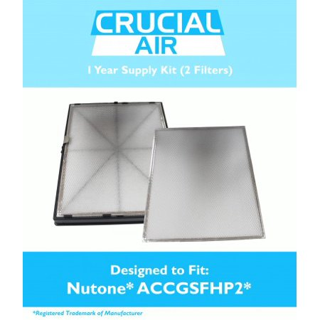 1 Year Supply (Broan Nutone Filter Kit 1 Year Supply Includes 2 Pre Filters & 1 HEPA Filter, Part # ACCGSFHP2 )