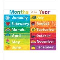 World of Eric Carle(tm) Months of the Year Chart (Other)