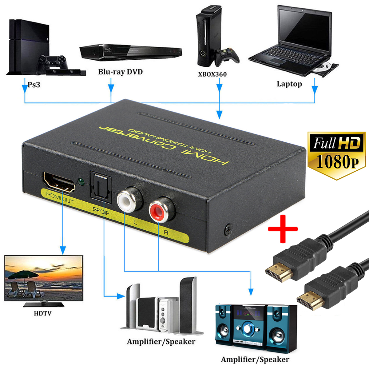 TSV 1080P HDMI to HDMI Optical+SPDIF+RCA L/R Extractor Audio Converter+6 Feet HDMI Cable