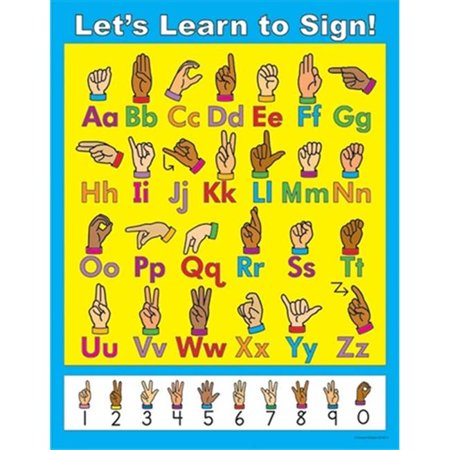 Cicso Independent N225 Lets Learn to Sign Language Poster (Learning Posters)