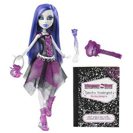 Monster High Spectra Vondergeist - Monster High Spectra Vondergeist Dress Up
