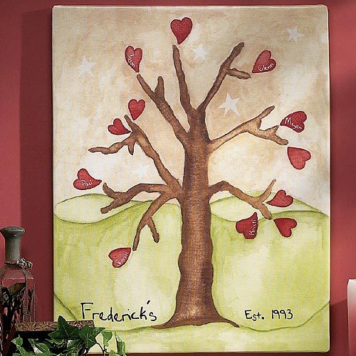 Personalized Family Tree Canvas - Walmart.com
