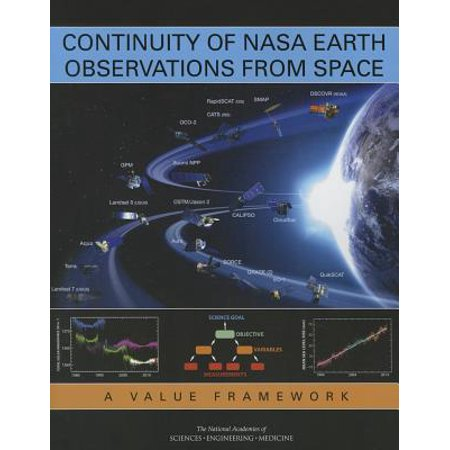 Continuity of NASA Earth Observations from Space: A Value Framework
