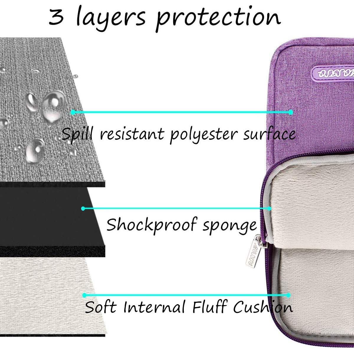 13 inch MacBook Pro A2251 A2289 A2159 A1989 A1706 A1708,Polyester Vertical Painting Marble Carrying Case Bag with Pocket MOSISO Laptop Sleeve Compatible with 2018-2020 MacBook Air 13 inch A2179 A1932