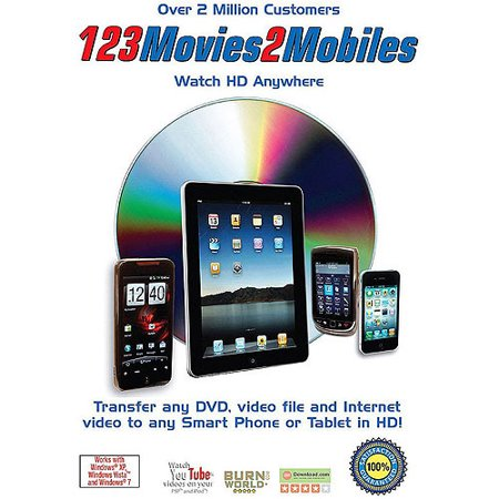 123 Copy DVD Present Movie2Mobile