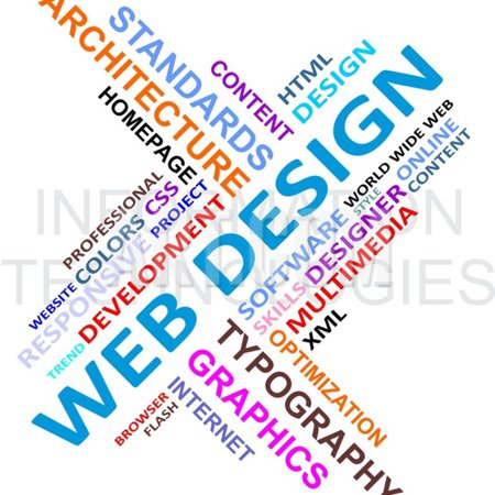 Word Cloud Web Design Print Wall Art By Master Art