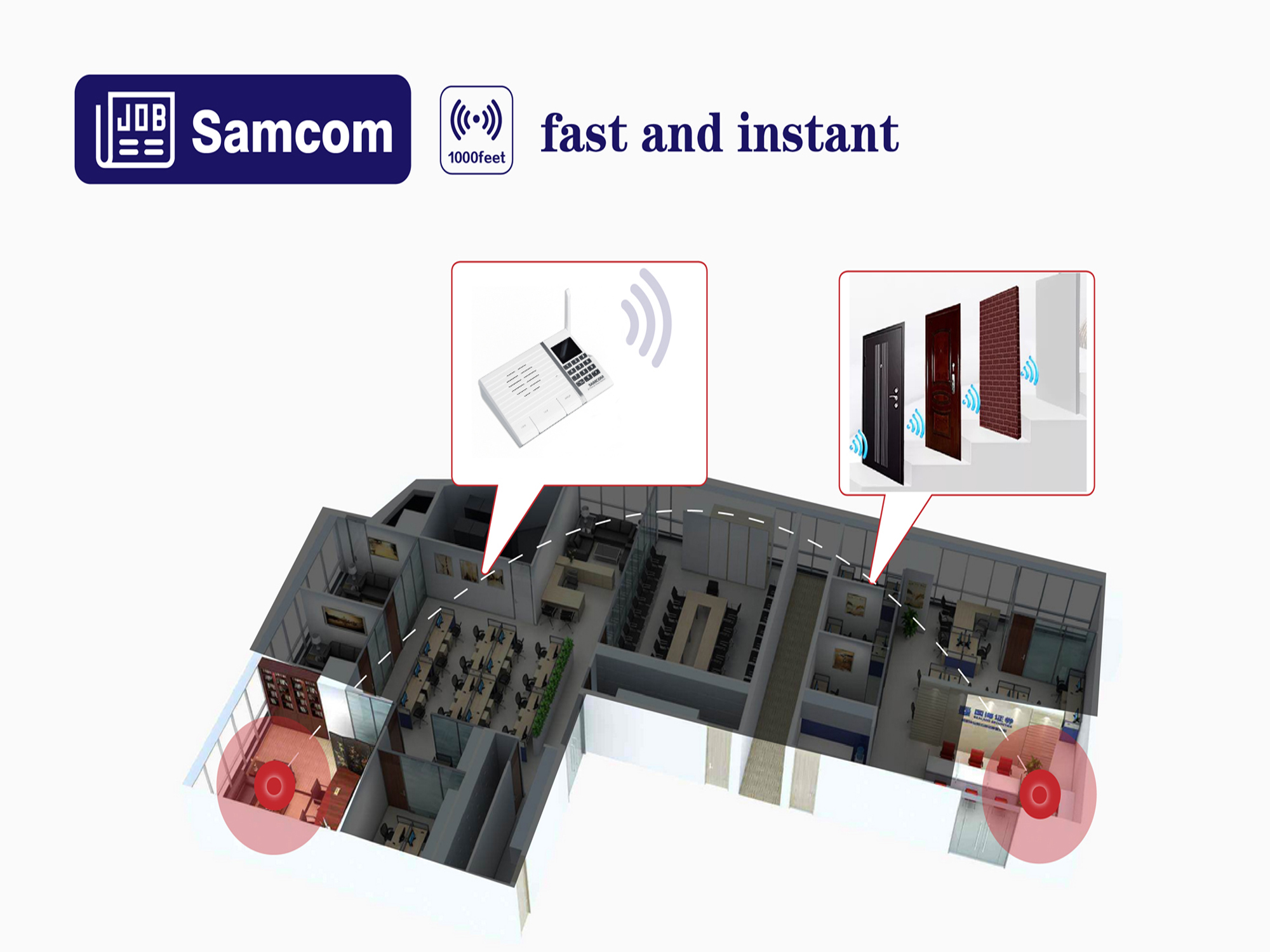 Samcom 20 Channel Digital Fm Wireless Intercom System For Home And Ac Power Line Cordless Systems Up To 1000 Office White Pack Of 1