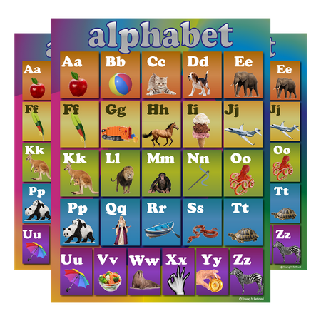 Alphabet Poster SMALL LAMINATED Rainbow colorfull chart Abc for teachers and classrooms edu