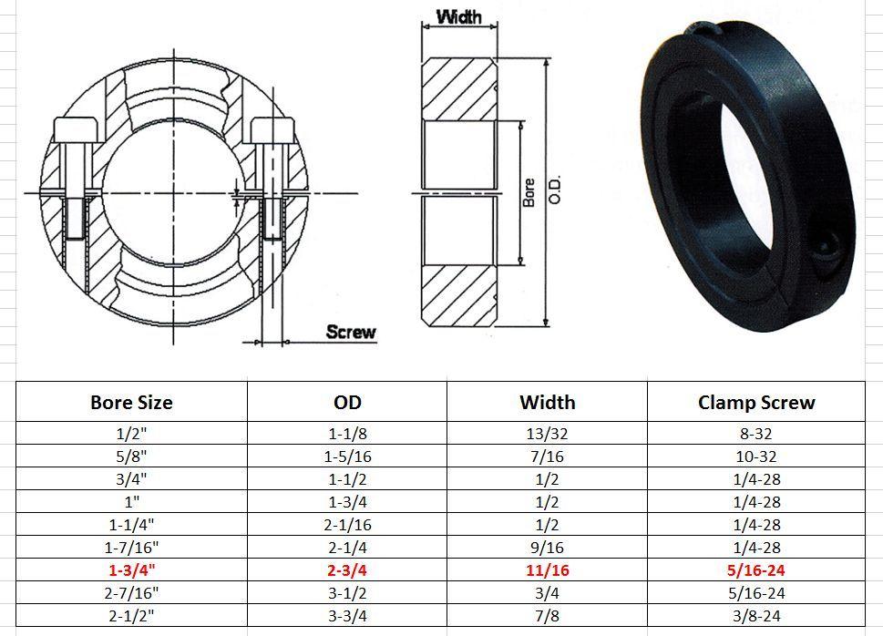 1-3//4 Bore Single Split Shaft Collar Black Oxide Set Screw Style 4 PCS