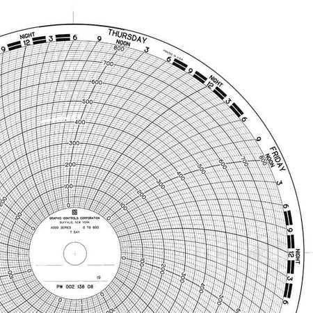 Circular Paper Chart, Graphic Controls, 00213818-7D
