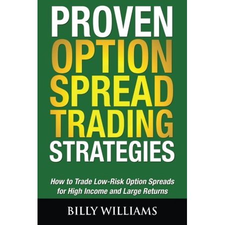 How to trade options for income