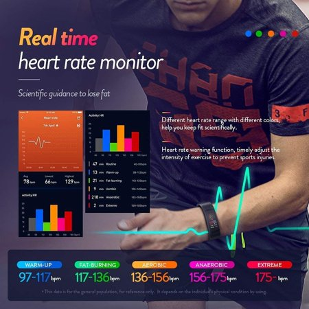 Fitness Tracker with Heart Rate Monitor IPS Color Screen