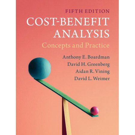 Cost-Benefit Analysis (Importance Of Cost Benefit Analysis In Project Management)