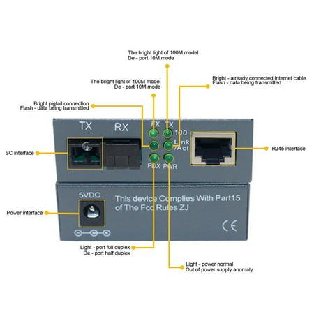 2Pcs Fiber Optical Transceiver Fiber Media Converter NetLink HTB-3100AB-25KM - image 5 de 6