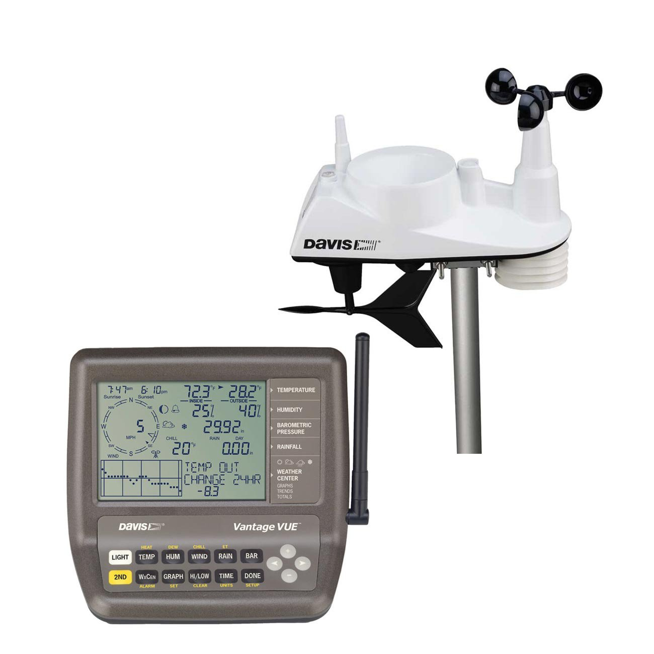 Davis 6250 VantageVue Wireless Weather Station by Davis