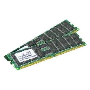 - AddOn 256MB Cisco MAX-28/38-FLASH-BP Compatible Compact Flash - flash memory card - 256 MB - CompactFlash