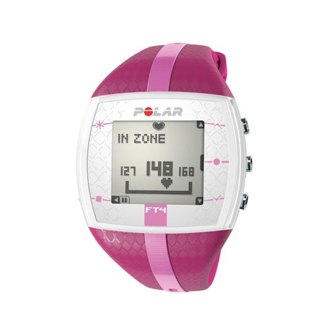 review heart rate Heart rate is the speed of the heartbeat measured by the number of contractions of the please review the contents of the section and add the appropriate.