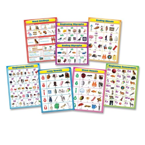 Carson-dellosa Language Arts Chartlet Set - Learning (CDP144154)