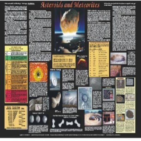 Image of American Educational Asteroids and Meteorites Science Poster, 38.5 Length X 27 width