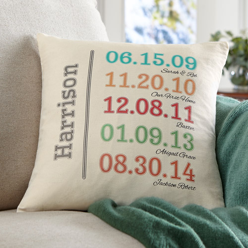 Personalized Fun Family History Pillow