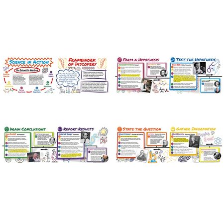 North Star Teacher Resource NST1416 Science In Action Time Link Bulletin Board Set - image 1 of 1