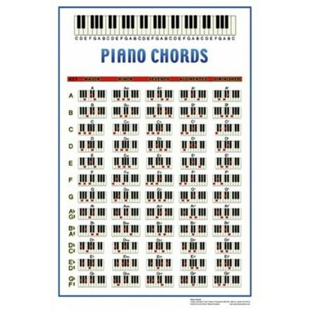Piano Chords Poster Print Walmart