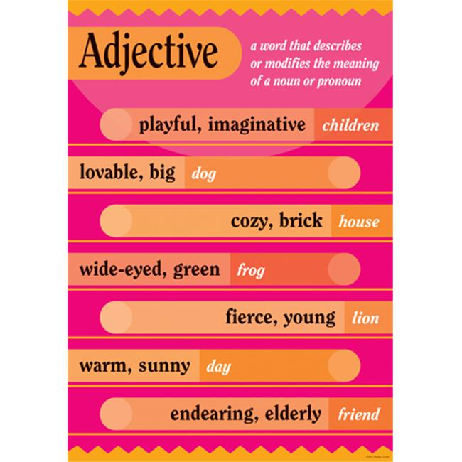 Barker Creek BC-1808 Adjective Grammar Poster