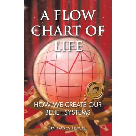 A Flow Chart of Life - eBook - Computer Flow Chart Template