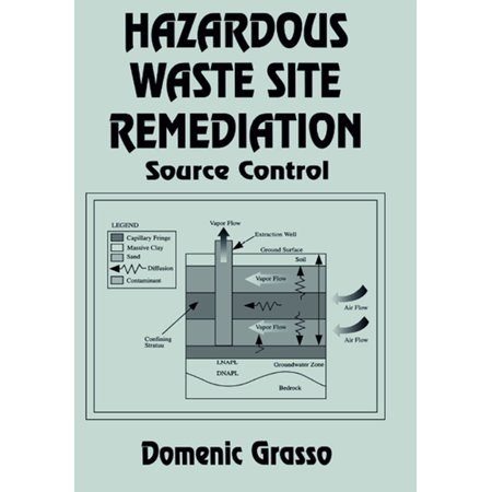 - Hazardous Waste Site Remediation - eBook