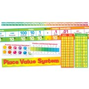Scholastic Place Value Bulletin Board Set, 10 Feet x 9 Inches