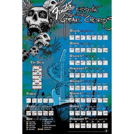 Fender - Guitar Chords Poster Print (24 x 36) - Walmart.com