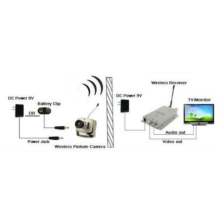 axGear Wireless Camera Cordless Color Cam 2.4G Night Vision Spy TV Video Cam - image 7 de 8