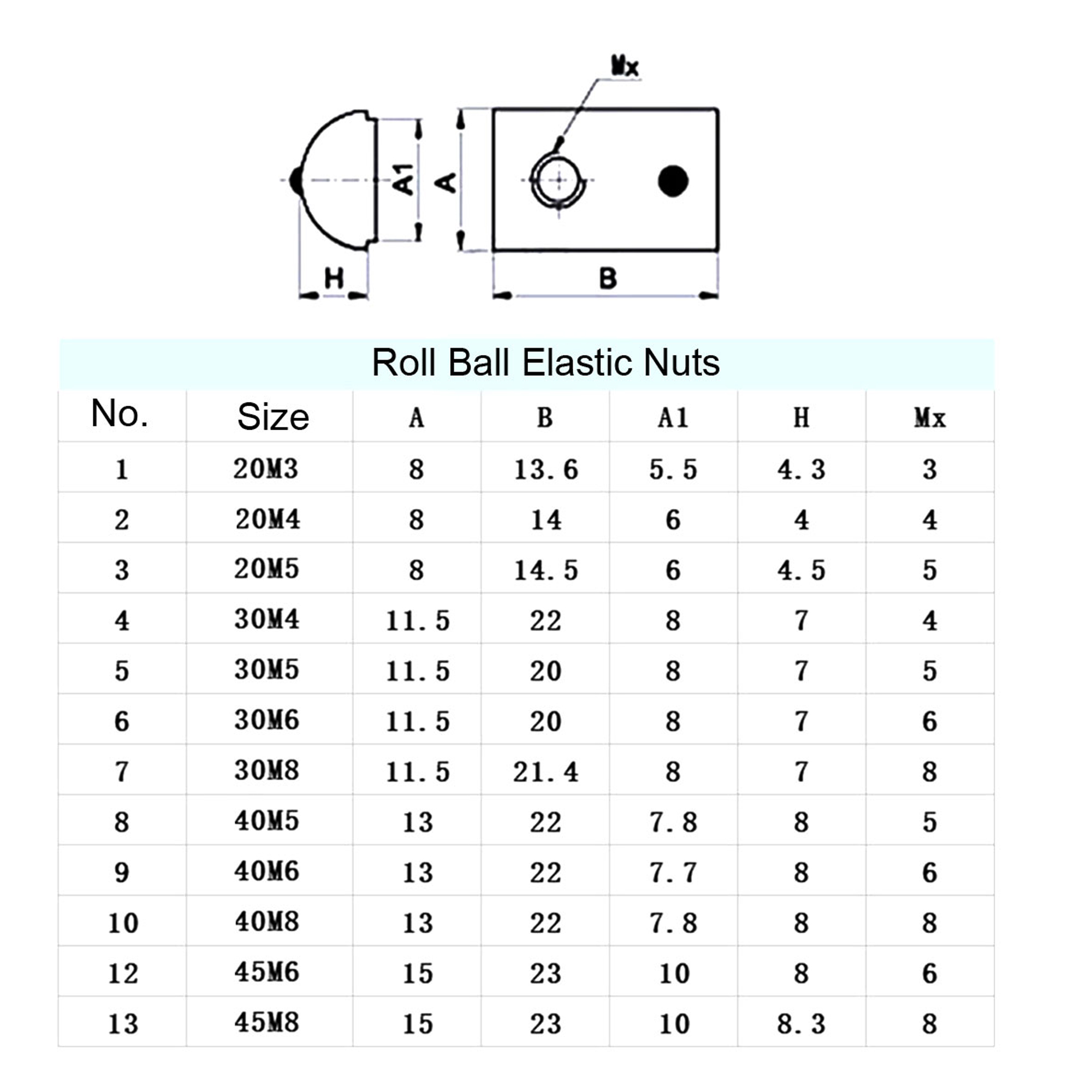 Roll-In Spring M5 T Nut, Roll Ball Elastic Nuts for 2020 Series Aluminum Extrusion Profile, 20 Pcs - image 2 of 5