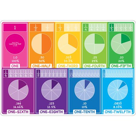 Ashley Productions ASH95610 12 x 17 in. Double-Sided Fractions Learning Mat, Pack of 10 - image 1 of 1