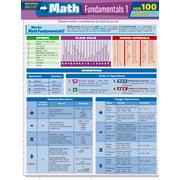 Math Fundamentals 1 Quizzer Guide
