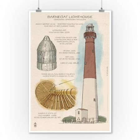 12 Lamps Wall Decor By World Traveler : Barnegat Light, New Jersey - Technical - Lantern Press Poster (9x12 Art Print, Wall Decor Travel ...
