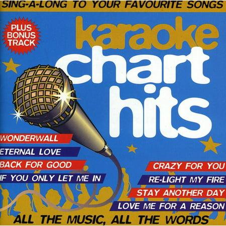 Karaoke Chart Hits - Karaoke Chart