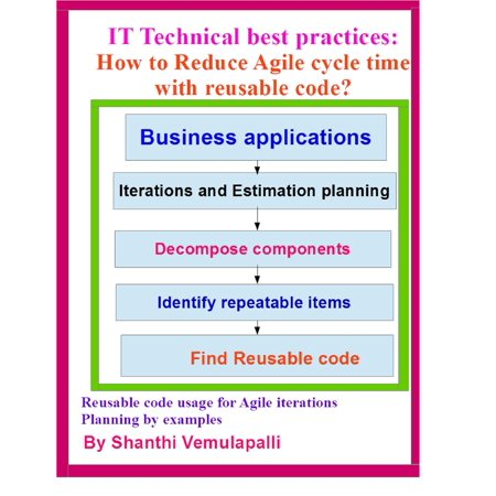 IT Technical best practices: How to Reduce Agile cycle time with reusable code? -
