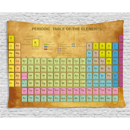 Periodic Table Tapestry  Chemistry Elements For Classroom Geek Science Lovers Vintage Style Print  Wall Hanging For Bedroom Living Room Dorm Decor  80W X 60L Inches  Multicolor  By Ambesonne