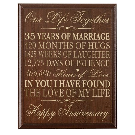 35th Wedding Anniversary Wall Plaque - Our Life Together - 12x15 (Cherry Wood Plaque)