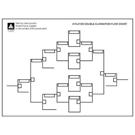 Wall Size Sports Tournament Chart for 12 Players (Pet Size Chart)