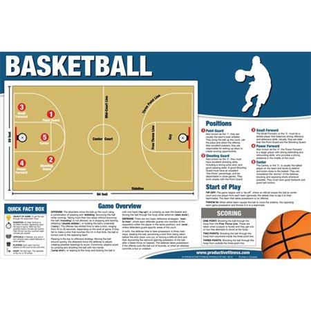 Productive Fitness Publishing Basketball Poster - Iu Basketball Halloween