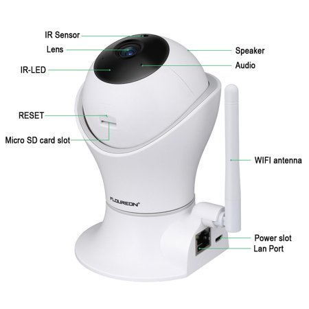 HD 1080P Panoramic Webcam Wireleess Pan Tilt Network Camera Night Vision  WiFi IP Camera Home Security System US Plug