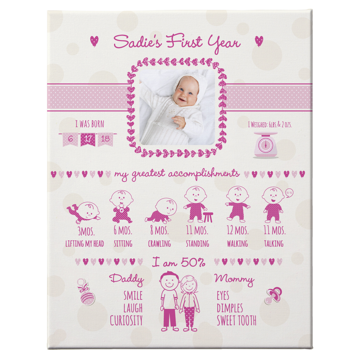 Personalized Baby Timeline Photo Canvas - Available in Blue or Pink and 2 Sizes