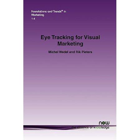 Eye Tracking for Visual Marketing (Visual Tracking)