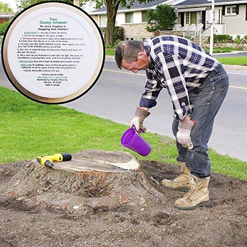 Tree Stump Remover- Set of 2